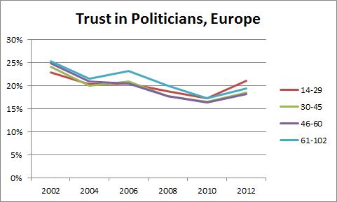 Eurotrust2